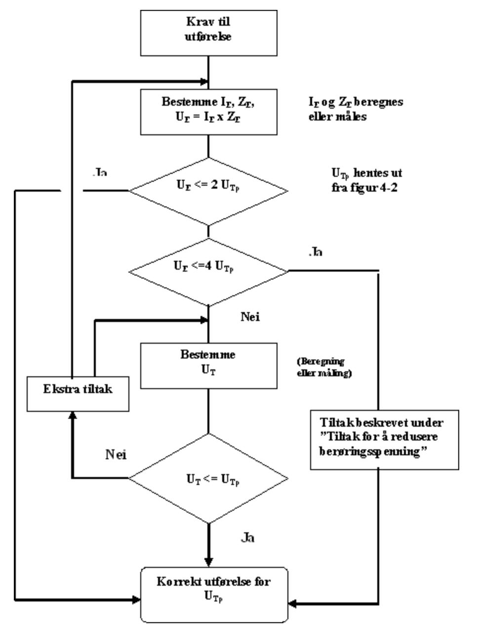 jordingssystemer